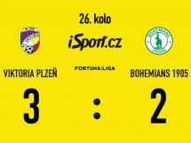 Viktoria Pilzno 3:2 Bohemians
