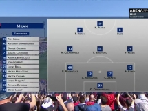 Parma 1:1 AC Milan