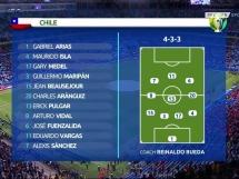 Chile 0:3 Peru