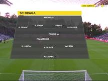 Sporting Braga 1:0 Spartak Moskwa