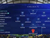 Chelsea Londyn 0:1 Valencia CF