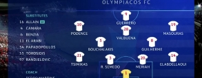 Olympiakos Pireus 2:2 Tottenham Hotspur
