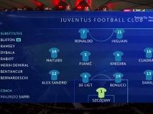 Atletico Madryt 2:2 Juventus Turyn