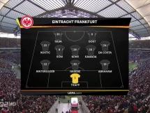 Eintracht Frankfurt 0:3 Arsenal Londyn