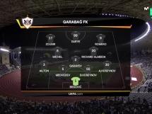 Qarabag Agdam 0:3 Sevilla FC