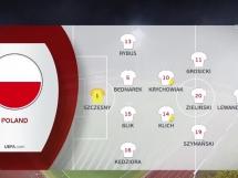 Łotwa 0:3 Polska