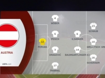 Łotwa 1:0 Austria