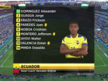 Ekwador - Francja