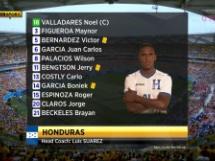 Honduras - Szwajcaria