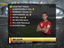 Belgia - USA