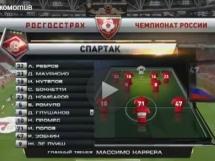Spartak Moskwa 1:0 Lokomotiw Moskwa