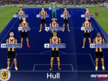 Hull City 1:4 Arsenal Londyn