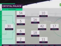 Crystal Palace 4:1 Stoke City