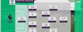 Crystal Palace 4:1 Stoke City