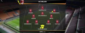 AC Milan 0:1 Manchester United