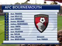 Chelsea Londyn 2:1 AFC Bournemouth