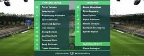 BATE Borysów 1:0 FC Isloch Minsk