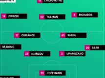 Bayern Monachium 0:2 Borussia Monchengladbach