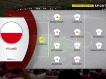 Polska 0:0 Austria