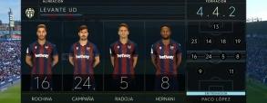 Levante UD 0:1 Espanyol Barcelona