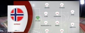 Malta 1:2 Norwegia