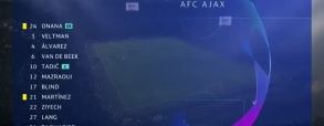 Ajax Amsterdam 0:1 Valencia CF
