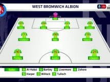 West Ham United 0:1 West Bromwich Albion