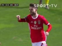 Pacos Ferreira 0:2 Benfica Lizbona