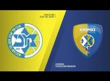 Maccabi Tel Aviv 80:77 Chimki Moskwa