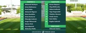 FC Rukh Brest 0:0 FK Smolevichy