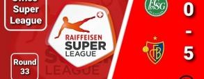 St. Gallen 0:5 FC Basel