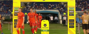 FC Sochi 0:0 Urał Jekaterynburg