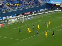 Zenit St. Petersburg 1:1 Arsenal Tula