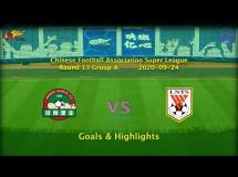 Henan Jianye 0:2 Shandong Luneng