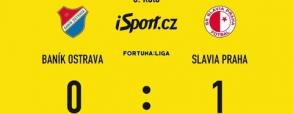 Banik Ostrava 0:1 Slavia Praga