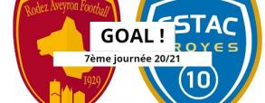 Rodez 0:1 Troyes