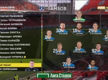 Urał Jekaterynburg 0:0 FC Tambow