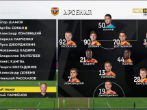Arsenal Tula 0:0 Zenit St. Petersburg