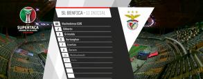 FC Porto 0:3 Benfica Lizbona