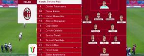AC Milan 0:0 (5:4) Torino