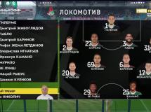 Lokomotiw Moskwa 0:0 Dynamo Moskwa