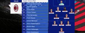 Juventus Turyn 0:3 AC Milan