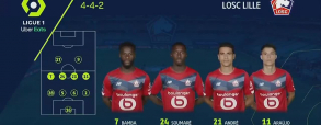 Lille 0:0 Saint Etienne