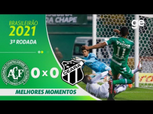 Chapecoense 0:0 Ceara