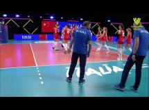 Chiny - Rosja