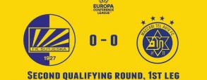 Sutjeska 0:0 Maccabi Tel Awiw