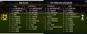 Milton Keynes 1:3 Tottenham Hotspur