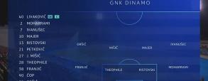 Dinamo Zagrzeb 0:0 Sheriff Tiraspol