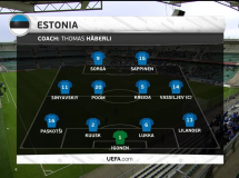 Estonia 0:1 Irlandia Północna