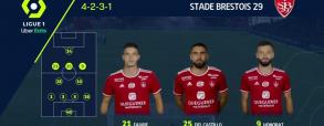 Brest 1:1 Angers